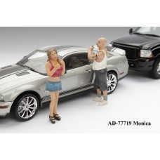 AD-77719 Figure - Monica